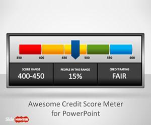 Awesome Credit Score Meter for PowerPoint