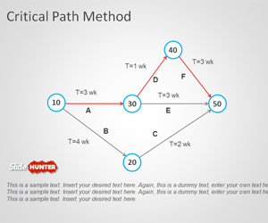 Critical Path Method PowerPoint Template
