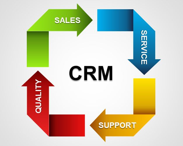 CRM diagram example for PowerPoint