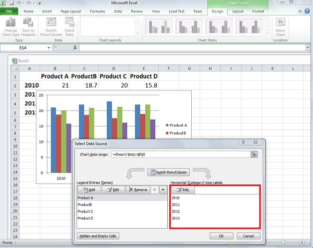 product chart powerpoint
