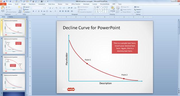 Decline Curve