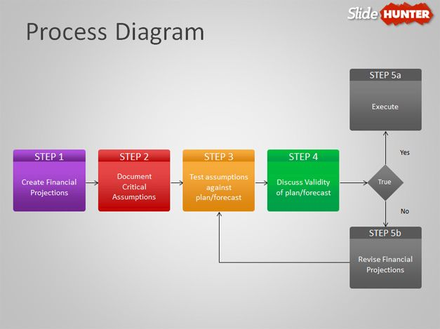 free process diagram powerpoint template