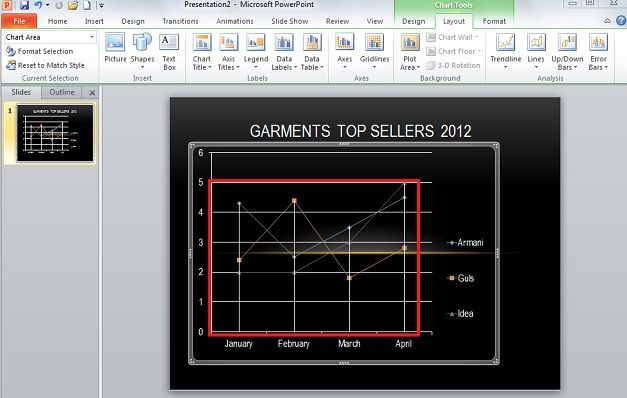 chart ppt template