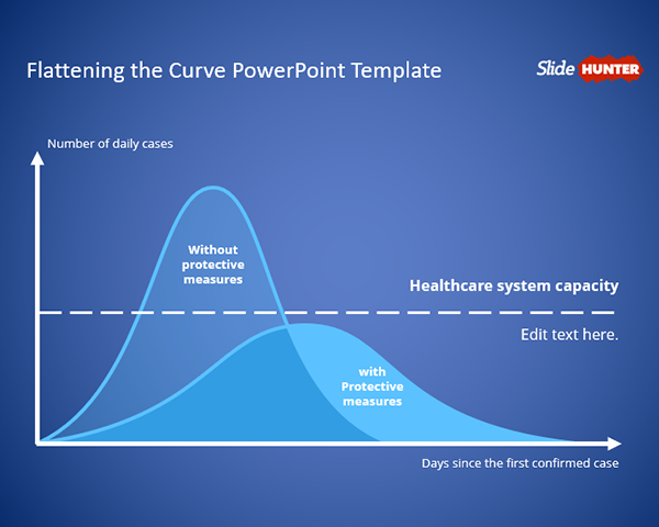 Flattening the Curve PowerPoint Template