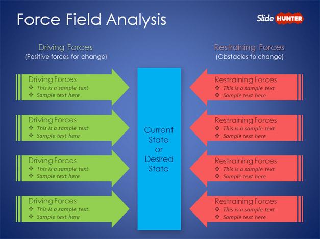 Field Analysis PowerPoint Template