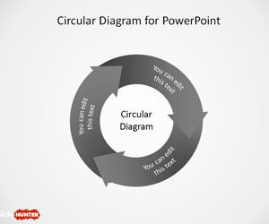 Circular Diagram for PowerPoint 3 Steps
