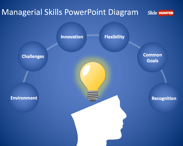 Free Managerial Skills PowerPoint Template