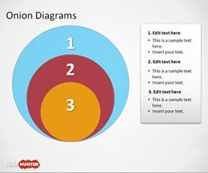Onion Diagram for PowerPoint