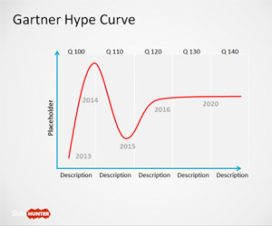 Gartner Hype Curve Template for PowerPoint