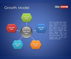 Plantilla PowerPoint con Diagrama de Modelo de Crecimiento Empresarial