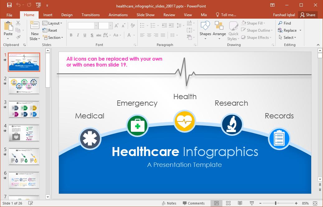 healthcare infographics