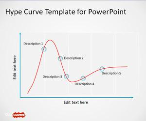 Hype Curve Template for PowerPoint