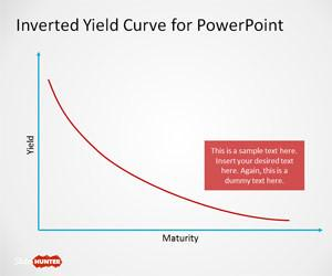 Inverted Yield Curve for PowerPoint