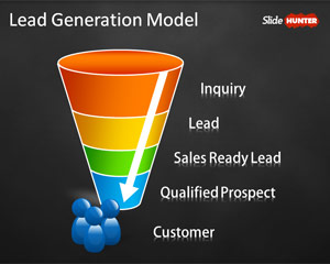 Lead Generation Model Template for PowerPoint