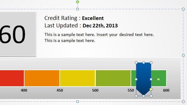Level Meter for Credit Score Presentations