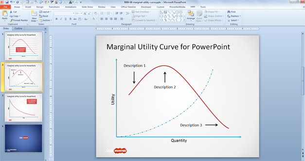 Free Marginal Utility Curve for PowerPoint