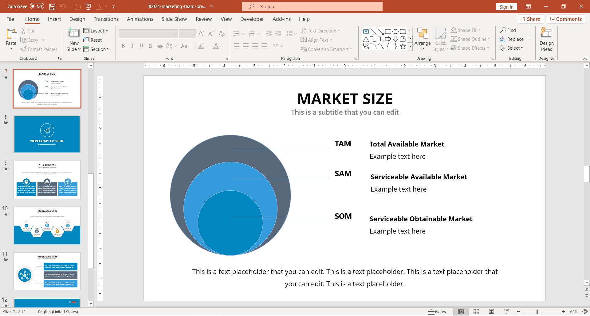 Market Size TAM SAM SOM