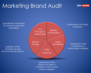 Marketing Audit PowerPoint Diagram