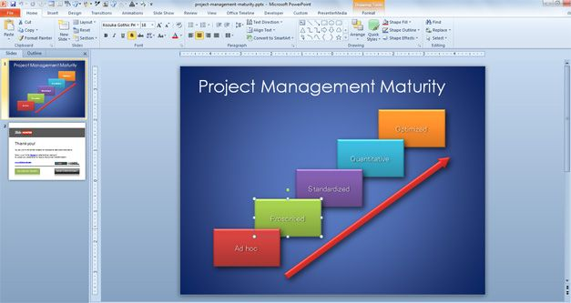 free Maturity Model Template for Project Management PowerPoint