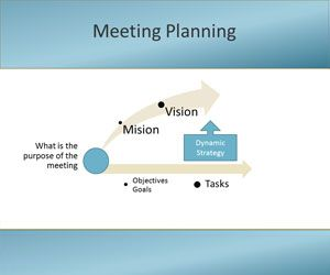 Business Meeting Planning PowerPoint Template