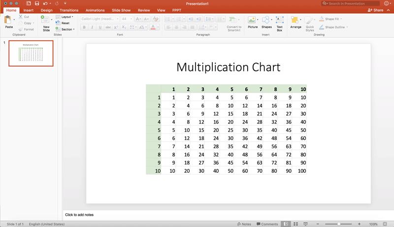 Multiplication Chart template for PowerPoint