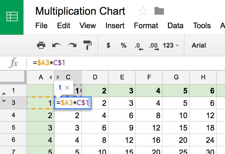 multiplication-formula-google-slides