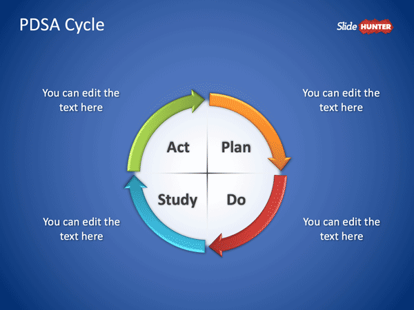 PDSA Cycle PowerPoint Template