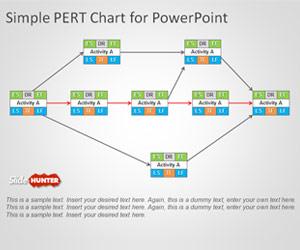 PERT Chart Template for PowerPoint