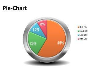 3D Pie Chart PowerPoint Template