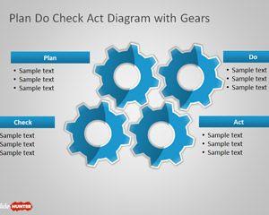 Plan Do Check Act PowerPoint Diagram