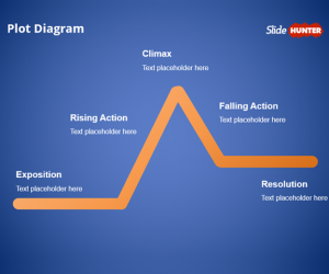 Plot Diagram PowerPoint Template