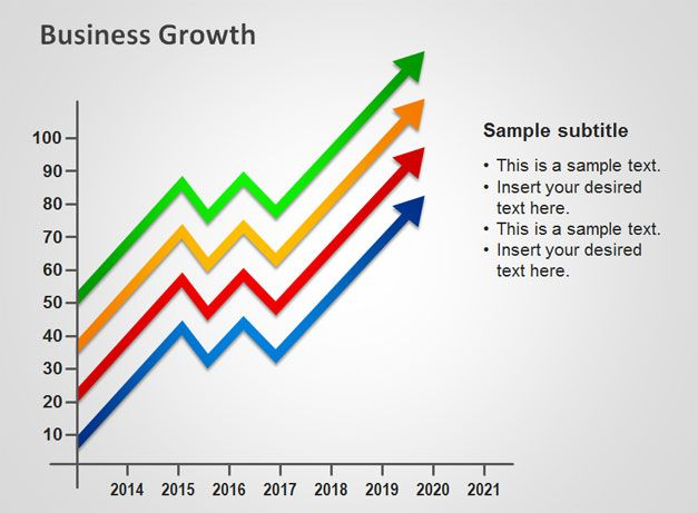 PowerPoint Graphics Line Chart Example