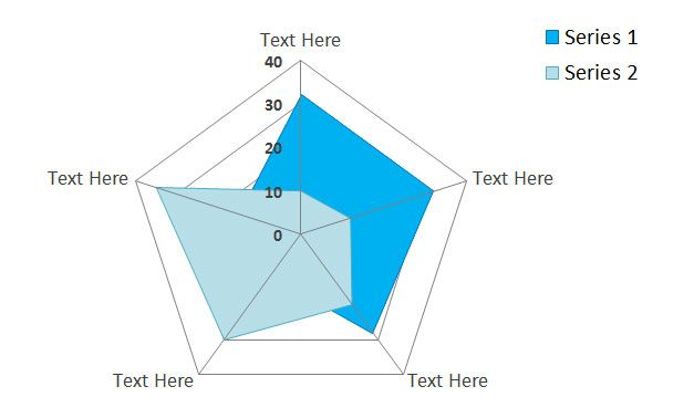 Free radar chart powerpoint template