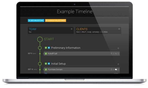 PowerPoint timeline design
