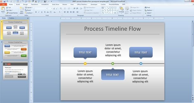 Example of process timeline in a PowerPoint presentation
