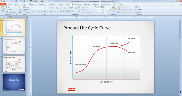 Product Life Cycle PPT Template