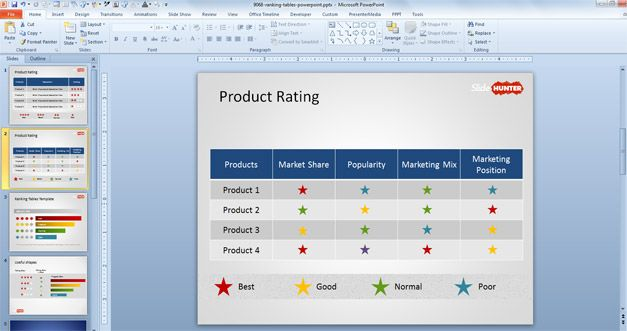 product rating PowerPoint template