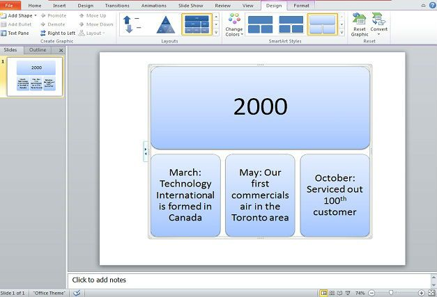 smartart timelines powerpoint