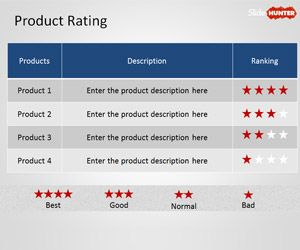 Rating Stars PowerPoint Template