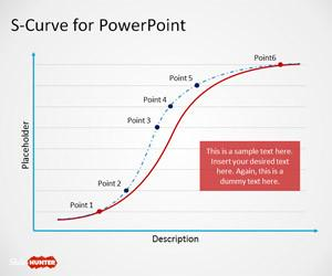 S-Curve PowerPoint Template
