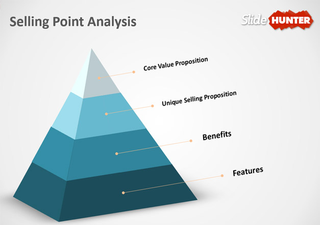 selling-point-analysis-powerpoint