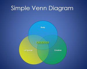 Simple Venn Diagram Template for PowerPoint