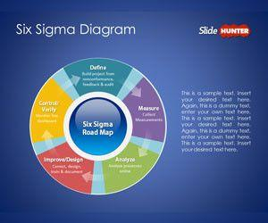 Six Sigma Diagram for PowerPoint Presentations