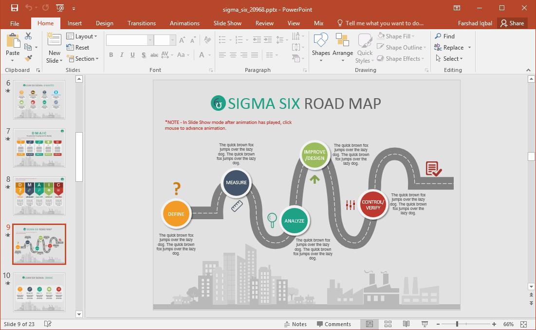 six sigma roadmap