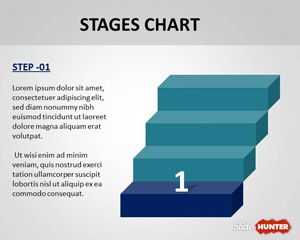Stages Chart PowerPoint Template