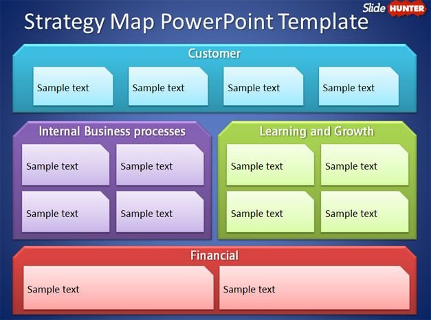 Free Strategy Map Views with Customer, Financial, Internal Business Process, and Learning and Growth Perspectives