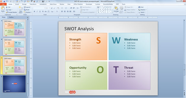 SWOT Analysis Examples PPT Template