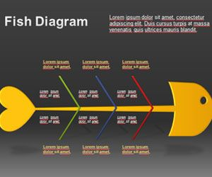 Fish Diagram Template for PowerPoint