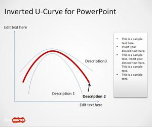 Inverted U-Curve PowerPoint Template