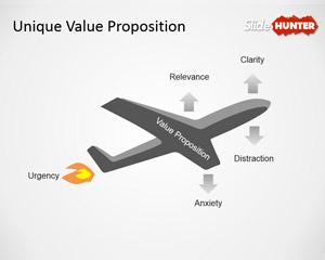 Unique Value Proposition PowerPoint Template